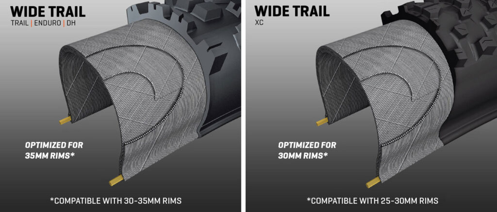 Side by side diagrams of Maxxis' Wide Trail construction for trail, enduro and downhill and Wide Trail for cross country